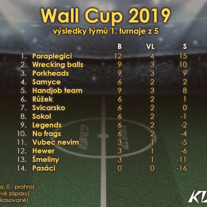03-06-wall-cup-turnament-1