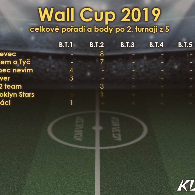 04-28-wall-cup-total-2-2
