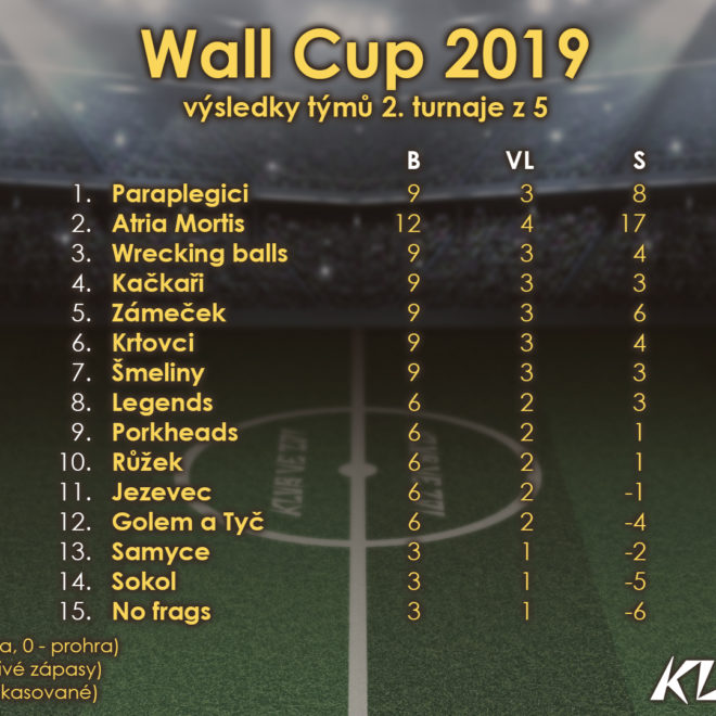 04-28-wall-cup-turnament-2-1