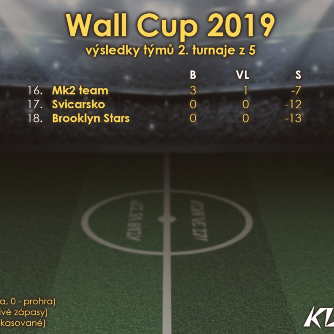 04-28-wall-cup-turnament-2-2