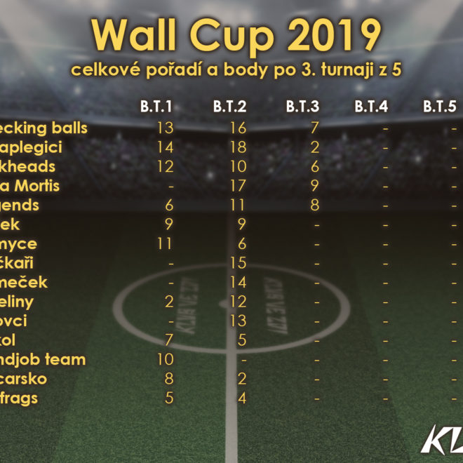 06-17-wall-cup-total-3-1