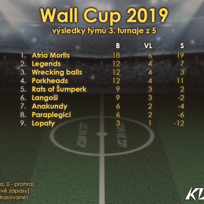 06-17-wall-cup-turnament-3
